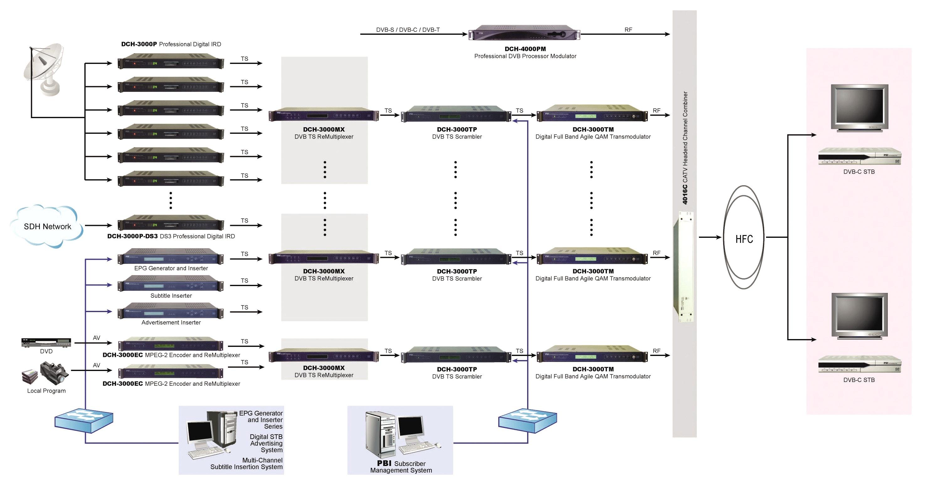 фильтр для тв антенны схема