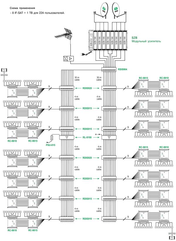 Схема разводки спутникового