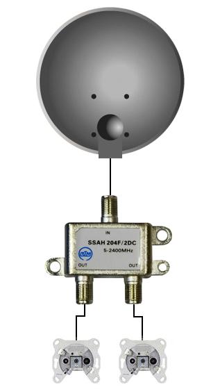 Схема подключения через спутниковый сплиттер
