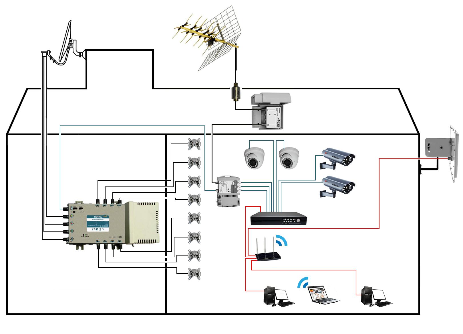 Как подключить DVB T2? Цифровое эфирное телевидение 41