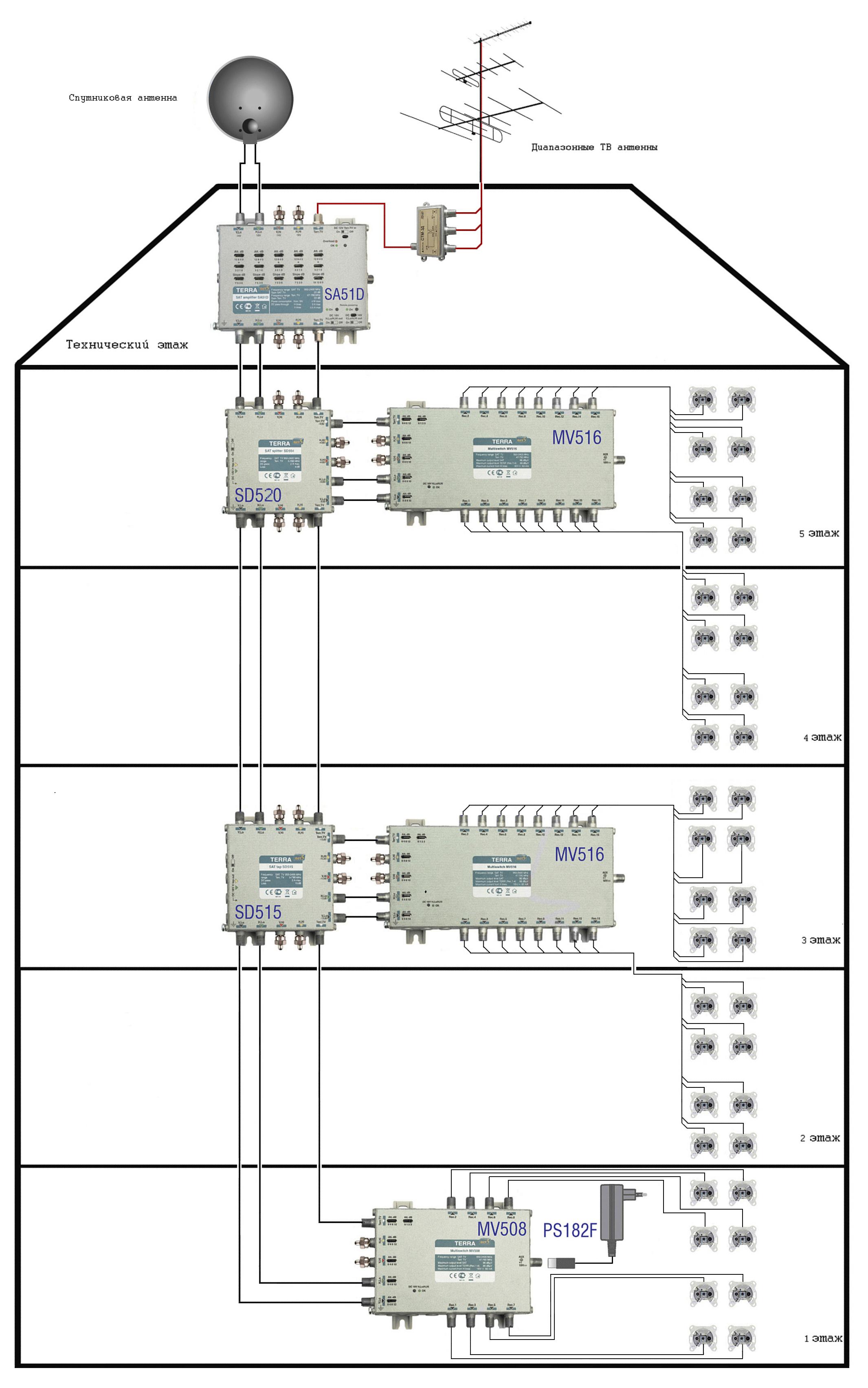 Схема разветвителя антенны тв