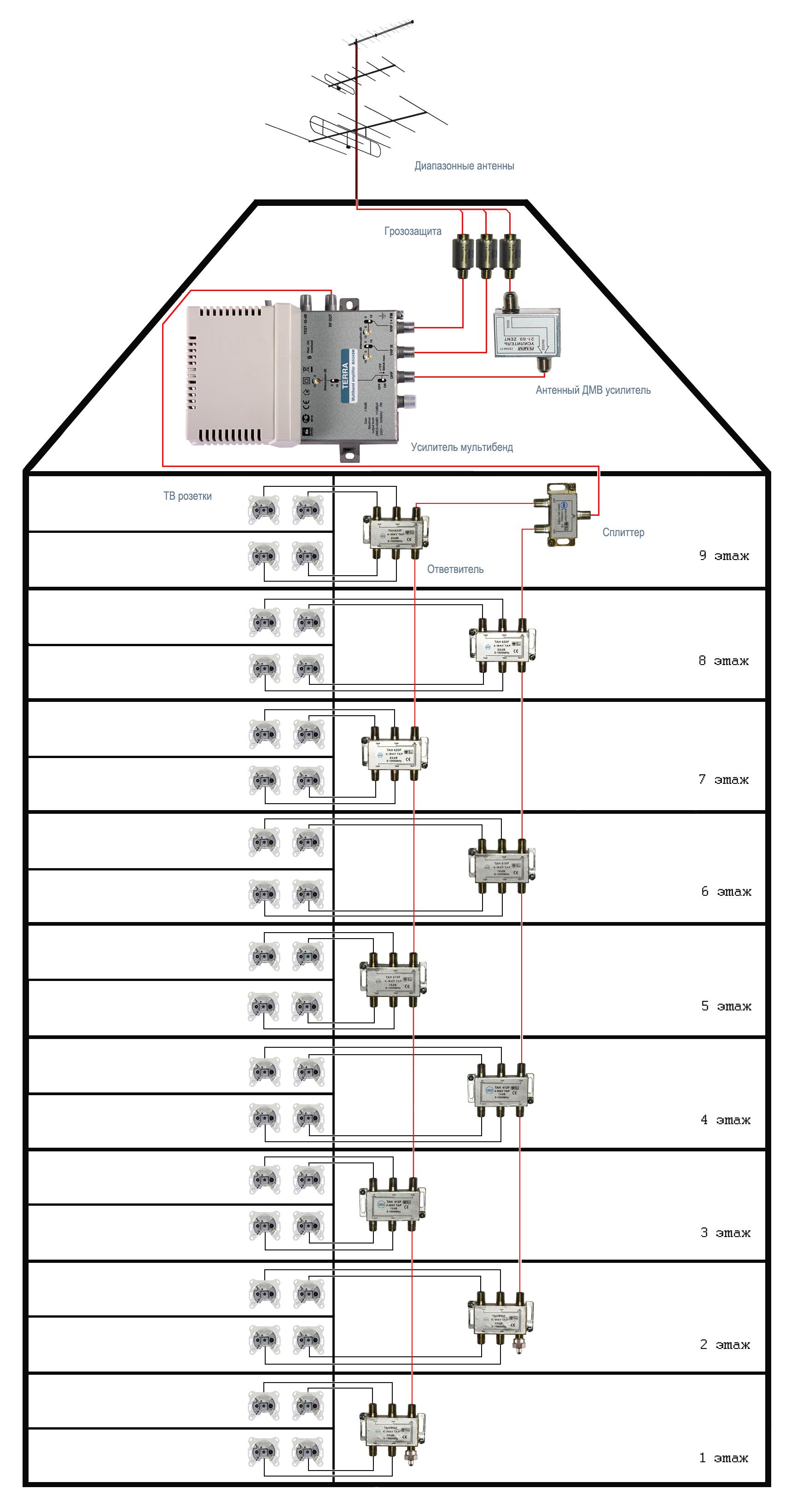Схема усилитель антенного сигнала фото 790