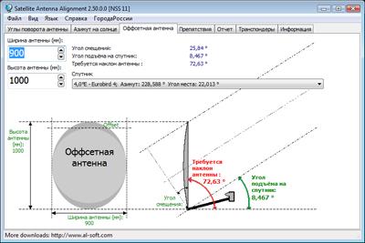 Определение угла подъема офсетной антенны